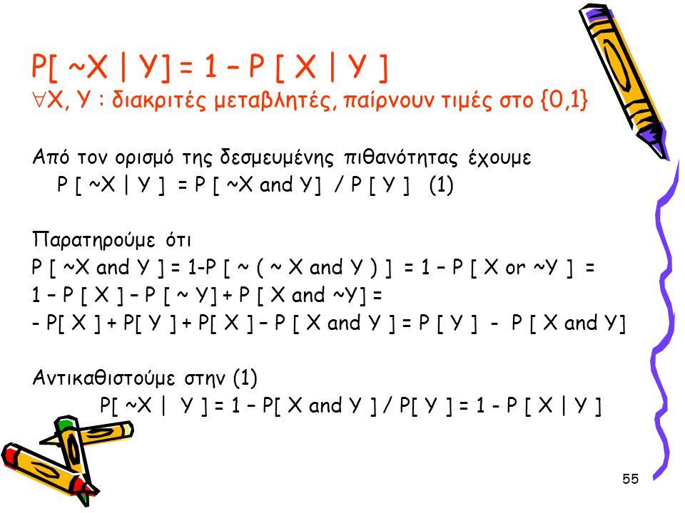 P[ ~X | Y] = 1 – P [ X | Y ] Χ, Υ : διακριτές μεταβλητές, παίρνουν τιμές στο {0,1}